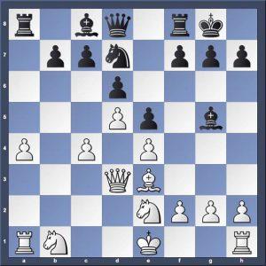 Zwart dreigt de lopers af te ruilen en daarom speelde Martijn Jager hier 14.f4? Na 14…,exf4 15.Pxf4?? volgde 15…,Lxf4 16.Lf4,Df6! met dubbele aanval op de loper op f4 en de toren op a1.